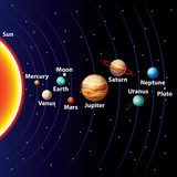 Solar system colorful vector background  Kosmos Fototapeta